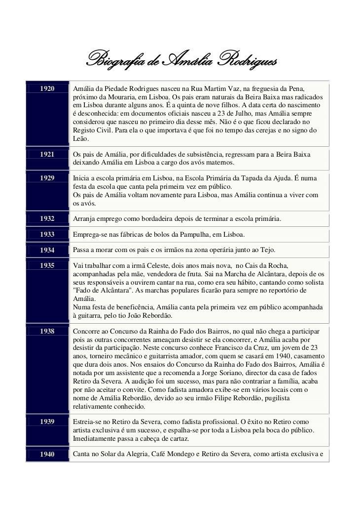 Biografia de Amália Rodrigues1920   Amália da Piedade Rodrigues nasceu na Rua Martim Vaz, na freguesia da Pena,       próx...