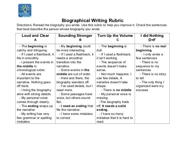 rubric for biographical essay Biography: Informative Essay Assessment