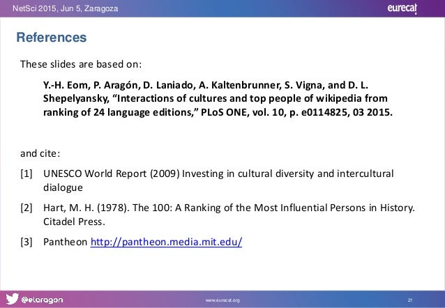 Assessing Intercultural Patterns Through Ranking BiographiesBiograph - Unesco language ranking