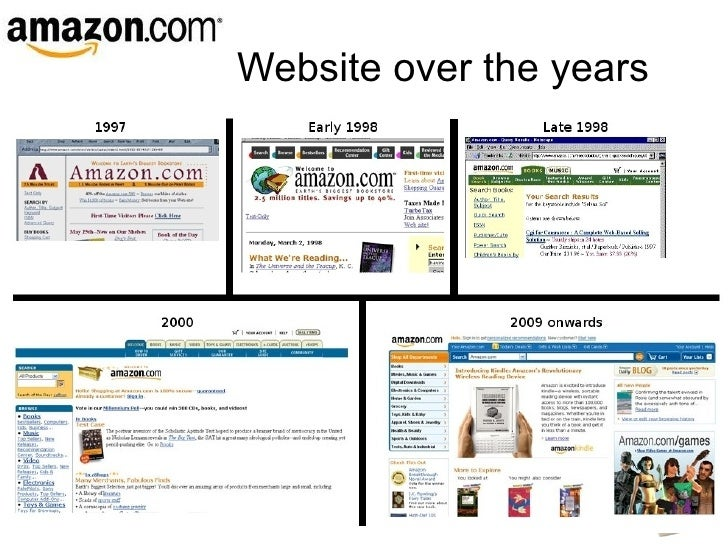Amazon Company History Timeline Pictures To Pin On