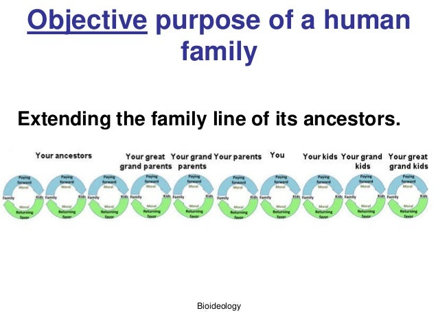Bioideology Objective purpose of a human family Extending the family line of its ancestors.