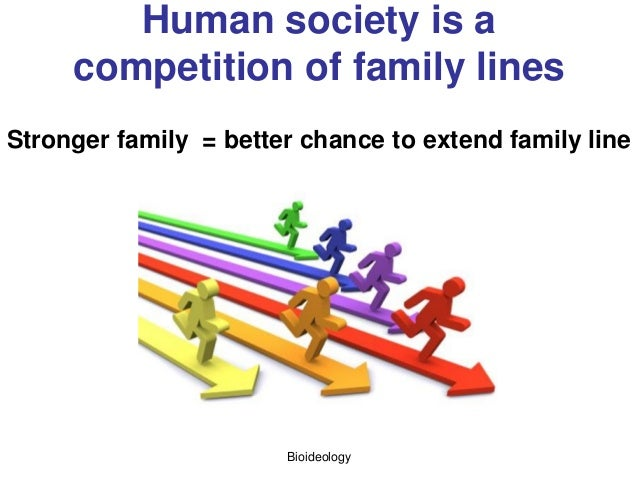 Bioideology Human society is a competition of family lines Stronger family = better chance to extend family line