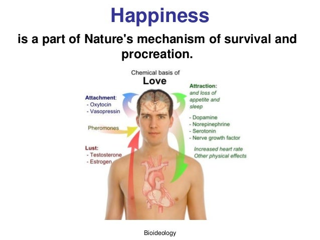 Bioideology Happiness is a part of Nature's mechanism of survival and procreation.