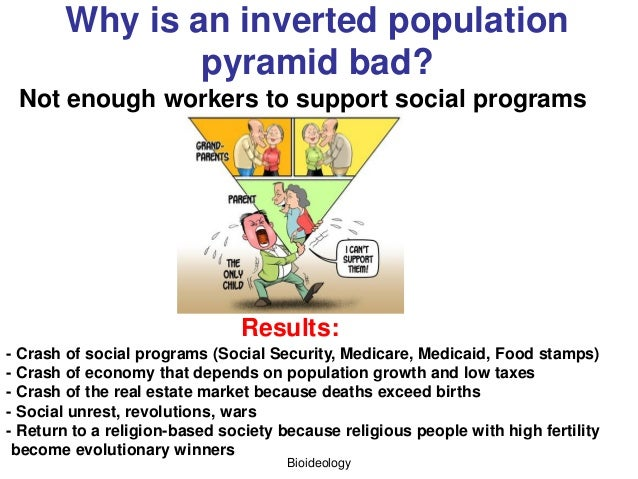 Why is an inverted population pyramid bad? Bioideology - Crash of social programs (Social Security, Medicare, Medicaid, Fo...