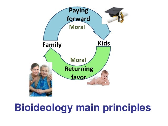 Bioideology main principles