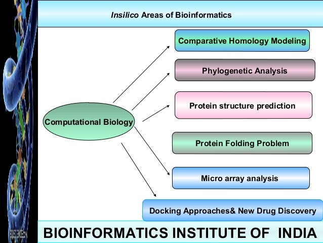 Introduction to computational biology ppt