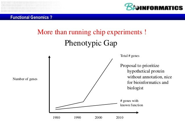 Bioinformatics T9 T10 Bio Cheminformatics Wimvancriekinge