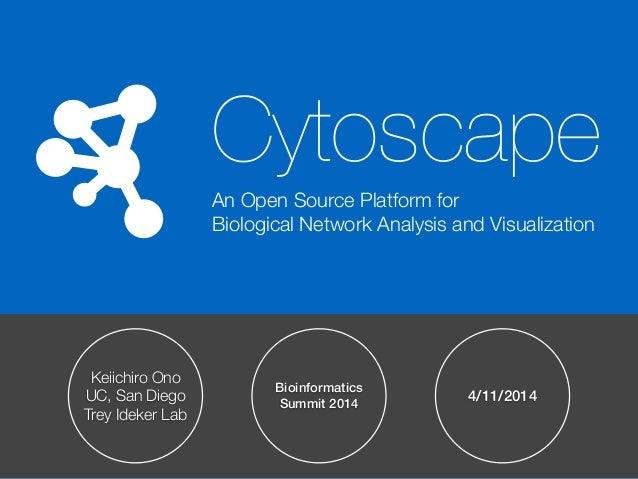 Keiichiro Ono UC, San Diego Trey Ideker Lab Bioinformatics Summit 2014 4/11/2014 Cytoscape An Open Source Platform for  B...