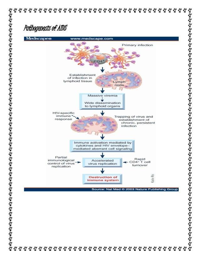 allintitle case filetype hiv management pdf