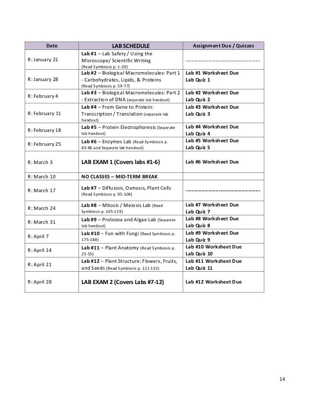 biol101 syllabus rh slideshare net Biology Laboratory Manual for Human Biology Laboratory Manual 9th Edition Vodopich Moore