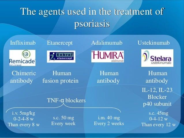 The agents used in the treatment of psoriasis Infliximab Etanercept Adalimumab Ustekinumab Chimeric antibody Human antibod...