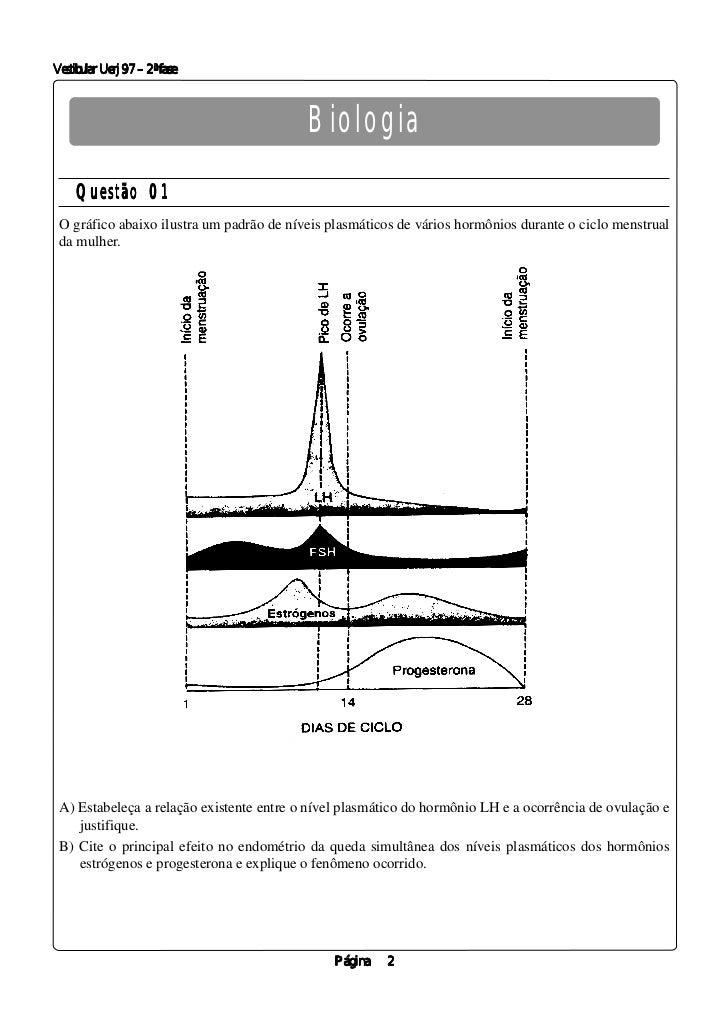 Vestibular Uerj 97 – 2ª fase                                          Biologia     Questão 01 O gráfico abaixo ilustra um ...