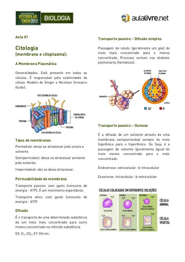 Aula 01 Citologia (membrana e citoplasma): A Membrana Plasmática Generalidades: Está presente em todas as células. É respo...