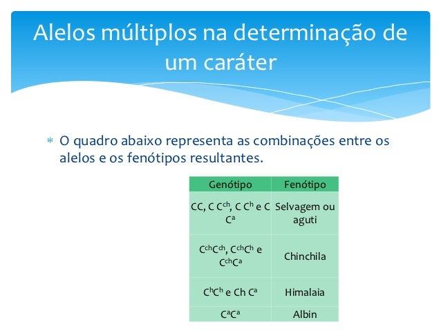 Alelos múltiplos na determinação de             um caráter  O quadro abaixo representa as combinações entre os  alelos e o...