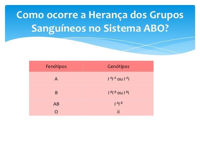 Como ocorre a Herança dos Grupos  Sanguíneos no Sistema ABO?     Fenótipos   Genótipos        A        I AI A ou I Ai     ...
