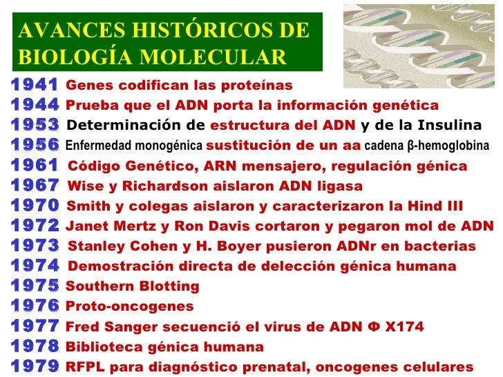 AVANCES HISTÓRICOS DE BIOLOGÍA MOLECULAR   1941   Genes codifican las proteínas 1944   Prueba que el ADN porta la informac...