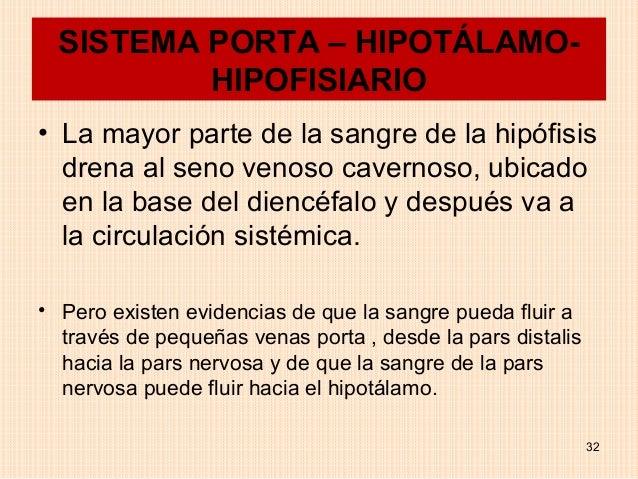SISTEMA PORTA – HIPOTÁLAMO-          HIPOFISIARIO• La mayor parte de la sangre de la hipófisis  drena al seno venoso caver...