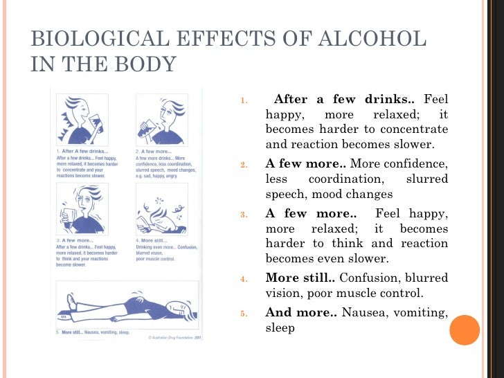 effect of alcohol on the body essay Effects of alcohol essays: over 180,000 effects of alcohol essays, effects of alcohol term papers, effects of alcohol research paper, book reports 184 990 essays.
