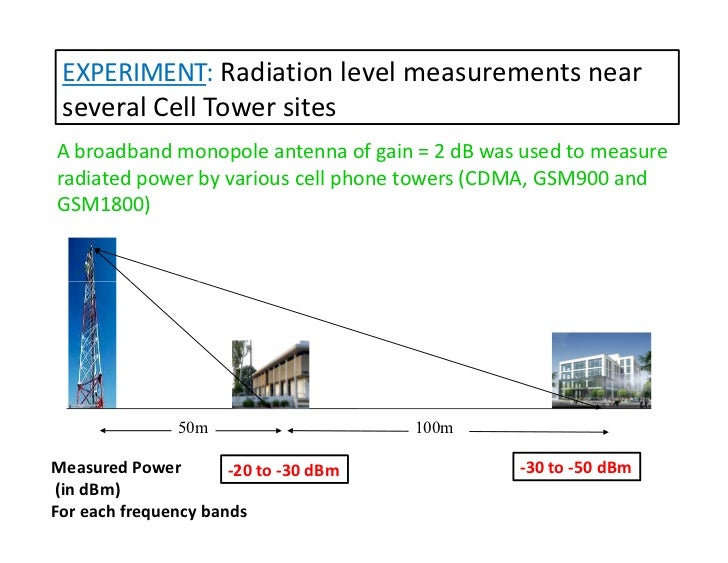 causes of cell phone radiation and its effect to the human body How to cover an issue when the stakes for human health seem so high,  million  study of the effects of cell phone radiofrequency radiation on rats  introduction  of cell phones in industrialized countries, brain cancer rates.