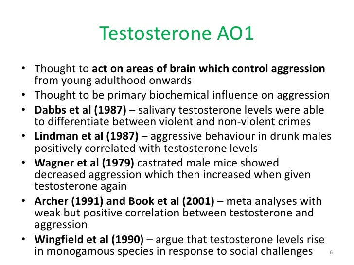 low testosterone levels in women symptoms