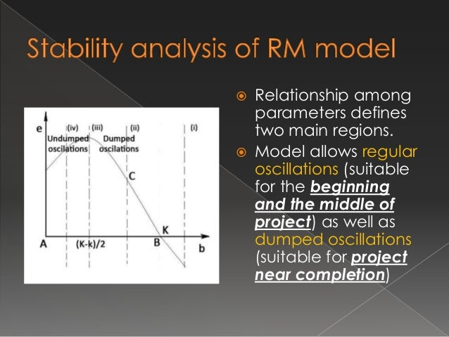   Normalized values of e(t) and b(t)  Conclusions: › The model was evaluated on real-life small size project developed un...