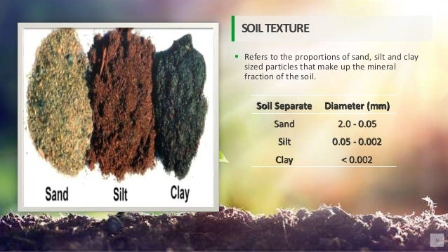 SOILTEXTURE 16 Soil Separate Diameter (mm) Sand 2.0 - 0.05 Silt 0.05 - 0.002 Clay < 0.002  Refers to the proportions of s...
