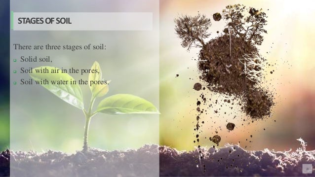 36 There are three stages of soil:  Solid soil,  Soil with air in the pores,  Soil with water in the pores. STAGESOFSOIL