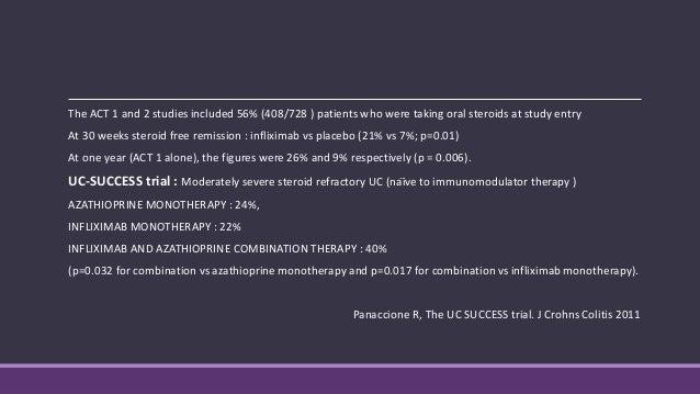 Imuran Ulcerative Colitis Dosage
