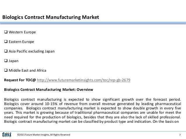 manufacturers rep agreement template - biologics contract manufacturing marketbiologics contract