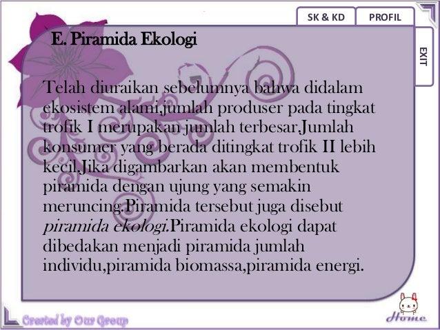 SK & KD   PROFILDaur biogeokimia terjadi sejak munculnya                                                     EXITmakuluk h...