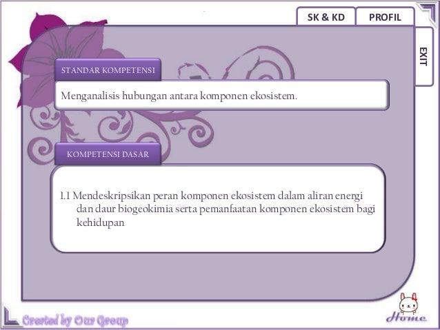 SK & KD   PROFIL                                                         EXITIndividu  Organisme atau juga biasa disebut s...