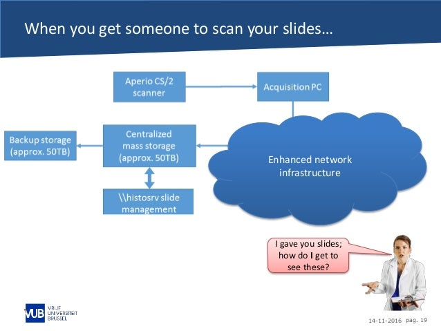 14-11-2016 pag. 19 When you get someone to scan your slides… Enhanced network infrastructure I gave you slides; how do I g...