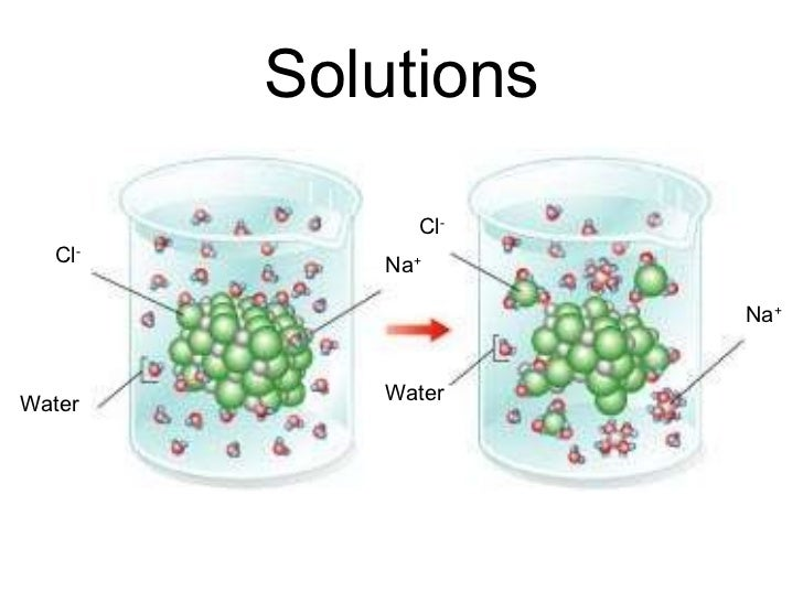 the chemistry maths book solutions