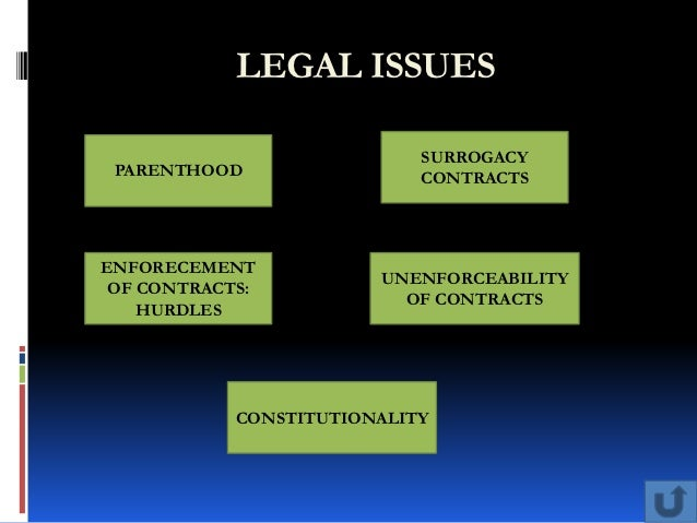legal and ethical issues with surrogacy Pregnancy surrogacy, wrongful conception and ethical issues in medicine   analyze selected ethical and legal case studies that have promulgated precedent .