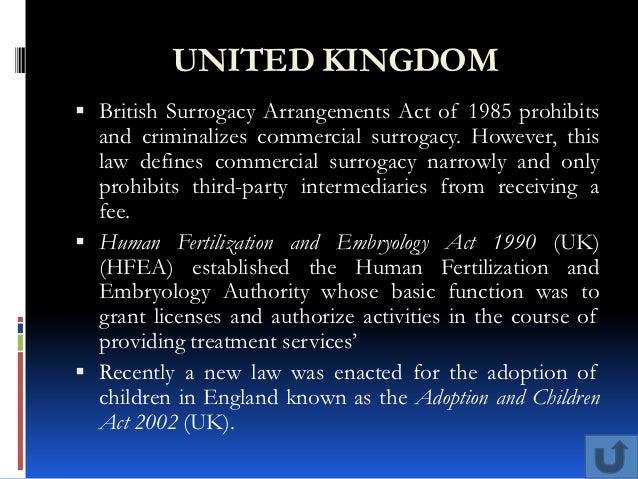 surrogacy arrangements act 1985 pdf