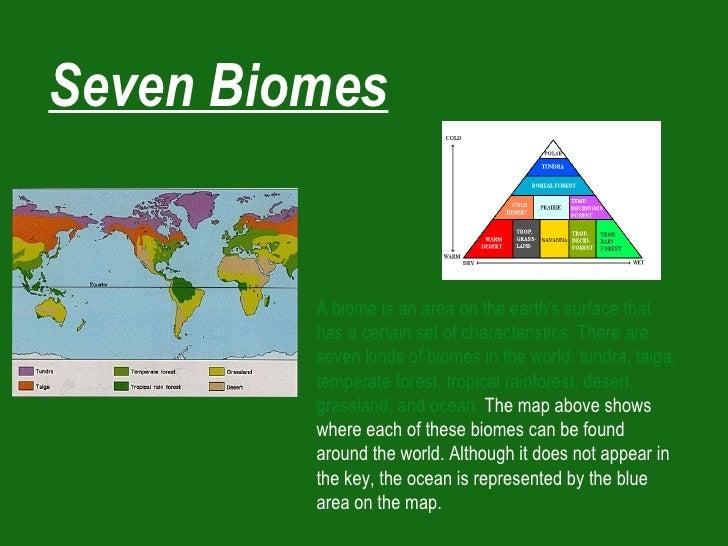 biology biome