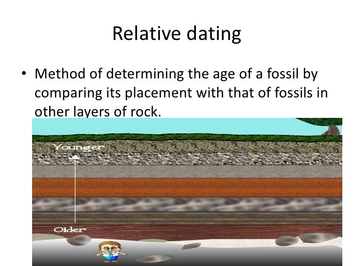 relative dating definition biology