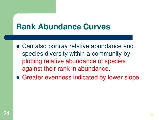 relationship between species richness and relative abundance