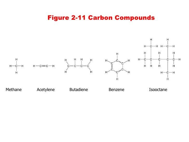 Paraffin hydrocarbon