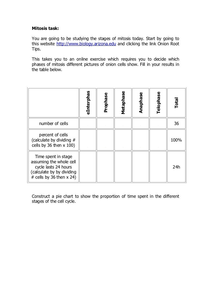 Mitosis task:You are going to be studying the stages of mitosis today. Start by going tothis website http://www.biology.ar...