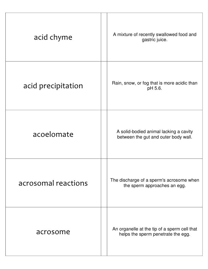 photograph regarding Amino Acid Flashcards Printable identified as Biology Flash Playing cards Section I