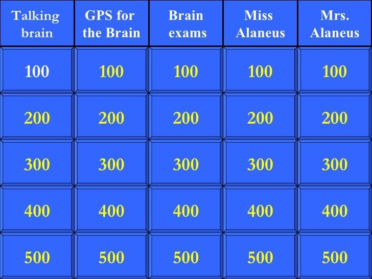 200 300 400 500 100 200 300 400 500 100 200 300 400 500 100 200 300 400 500 100 200 300 400 500 100 Talking  brain GPS for...
