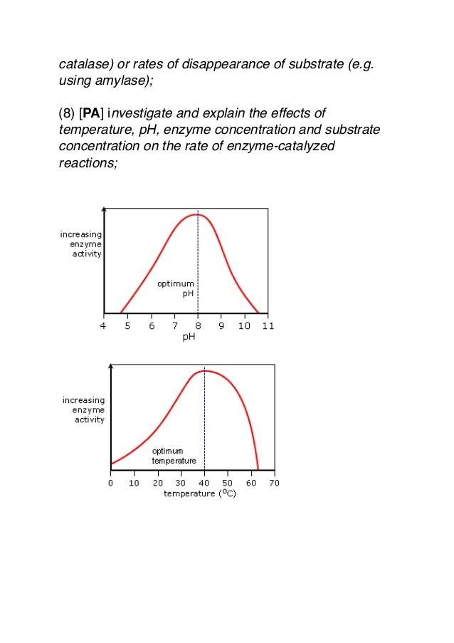 biology enzyme and temperature prac Essay on the effect of temperature on the activity of the enzyme catalase - the effect of temperature on the activity of the enzyme catalase introduction: the catalase is added to hydrogen peroxide (h²0²), a vigorous reaction occurs and oxygen gas is evolved.
