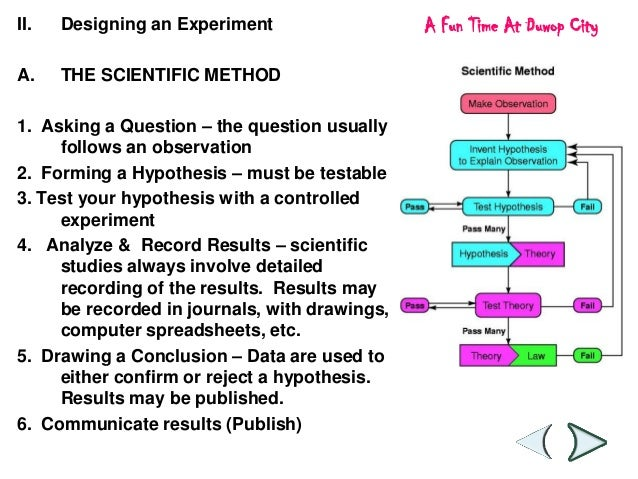 biology topic the scientific method Science is a systematic and logical approach to discovering the scientific method is the process by also back up your hypothesis with scientific.