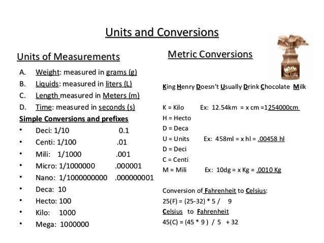 conversion metric chart for biology