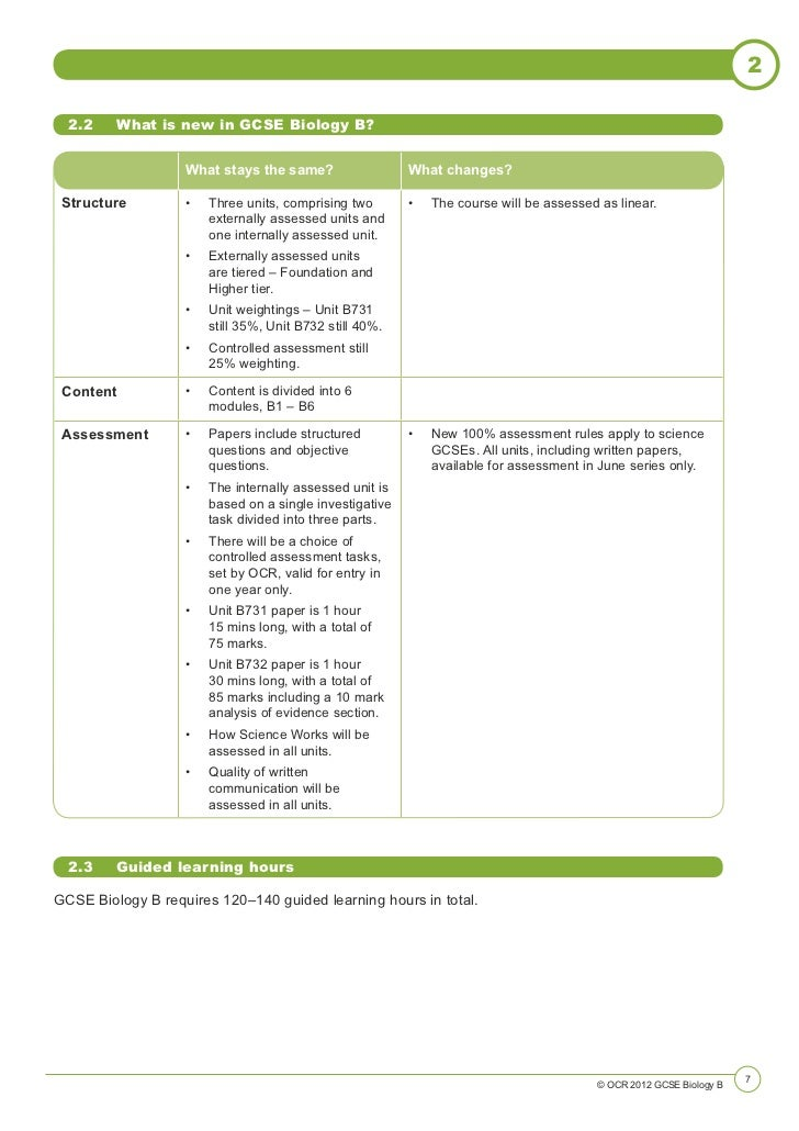 Ocr gcse science coursework mark scheme