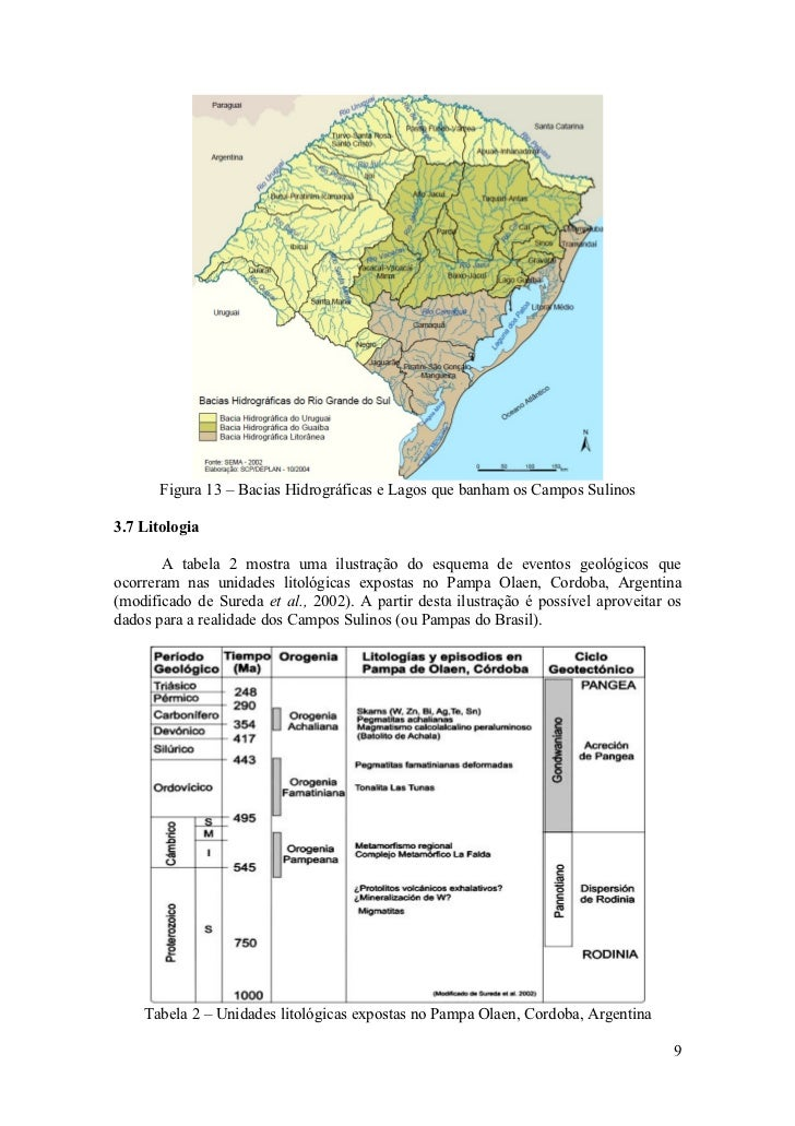 Figura 13 – Bacias Hidrográficas e Lagos que banham os Campos Sulinos  3.7 Litologia         A tabela 2 mostra uma ilustra...