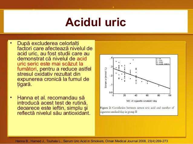 despre acidul uric