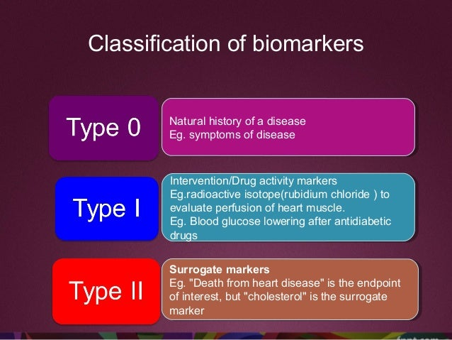 Classification of biomarkers Natural history of a disease Eg. symptoms of disease Natural history of a disease Eg. symptom...