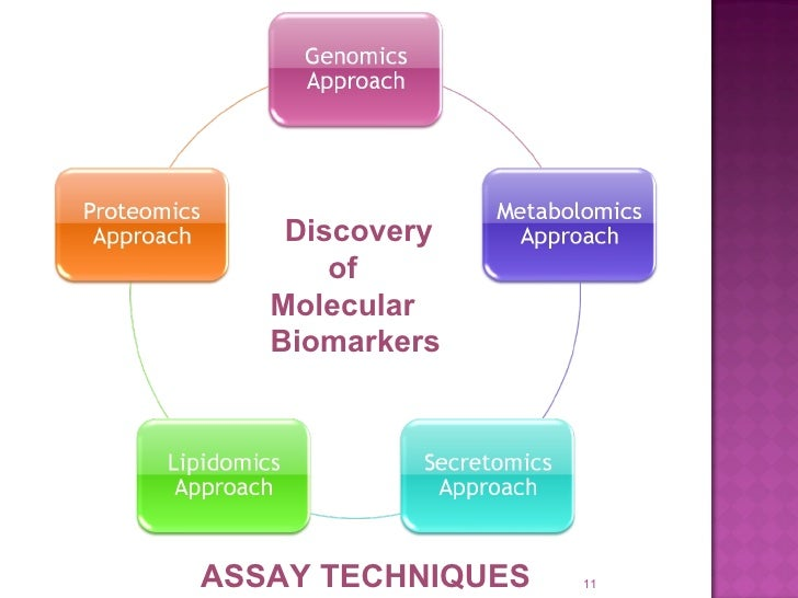 Discovery       of   Molecular   BiomarkersASSAY TECHNIQUES   11